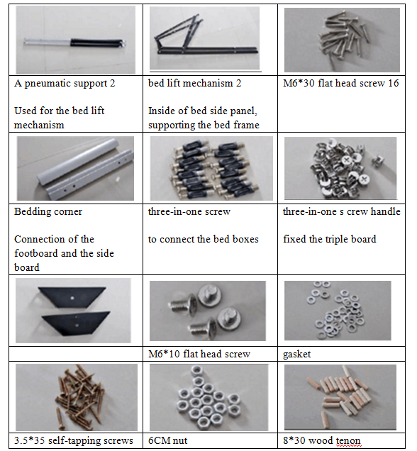 Parts and fittings checklis.png